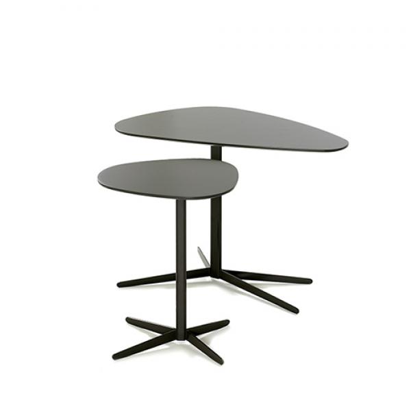 D-tables